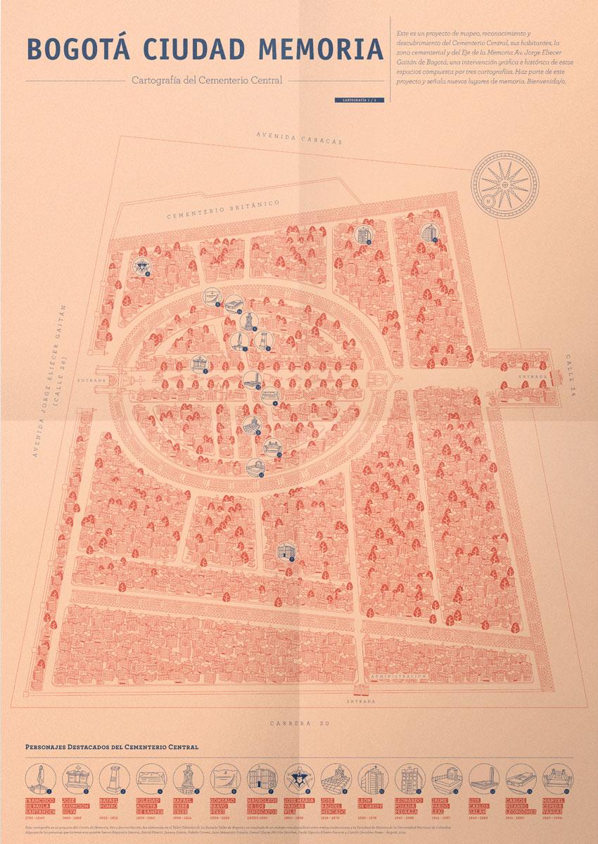 Bogotá Ciudad Memoria, Cartografía 1