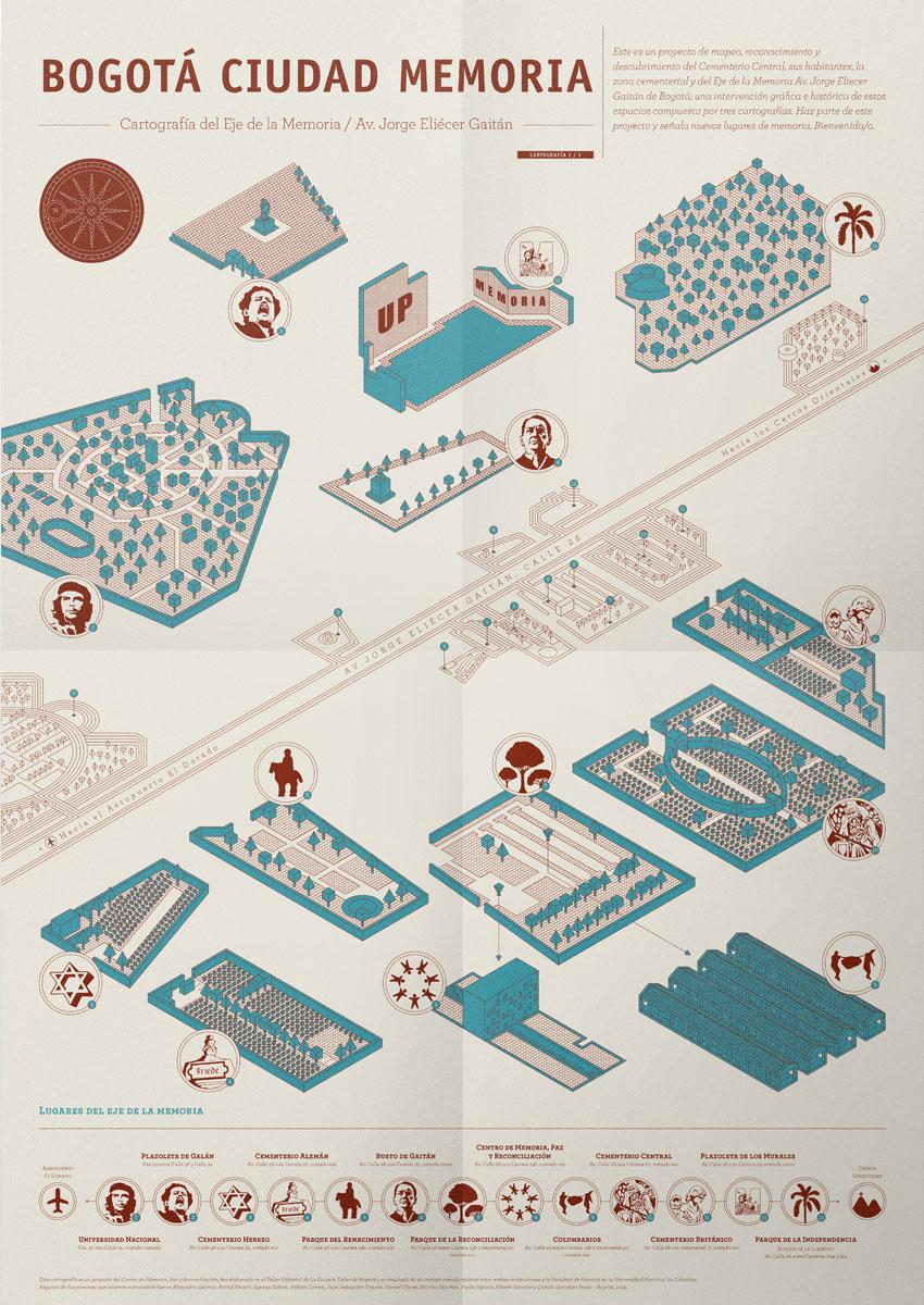 Bogotá Ciudad Memoria, Cartografía 3